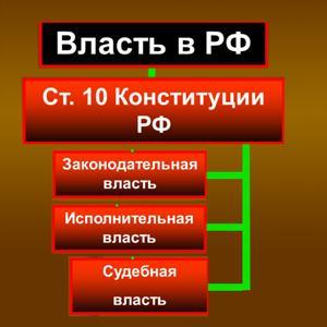 Органы власти Казани