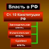 Органы власти в Казани